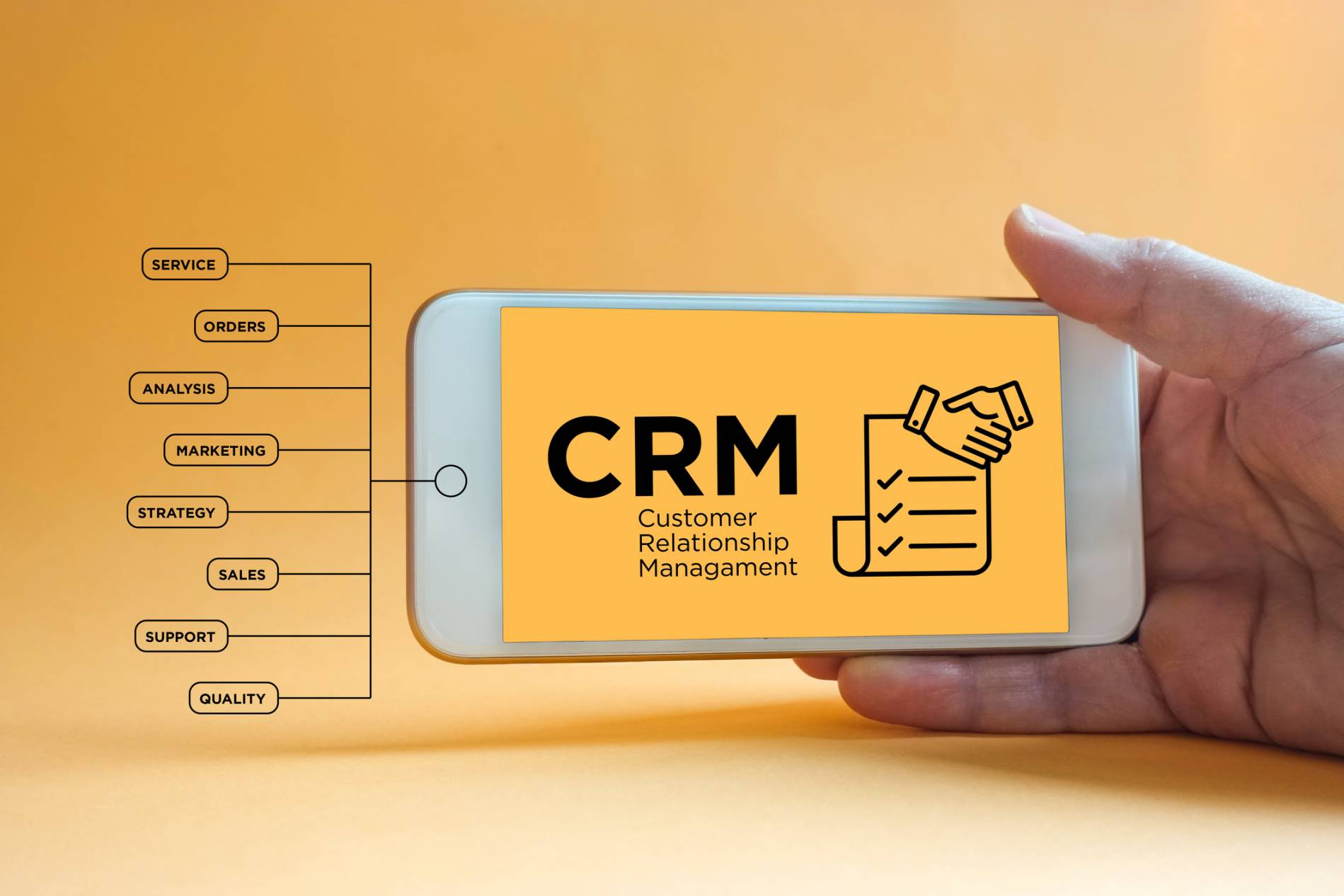 definition CRM