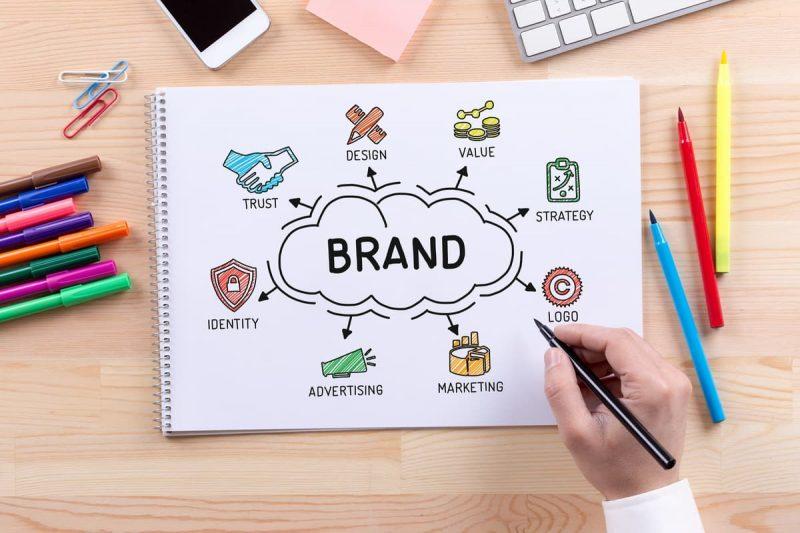 image de marque et branding